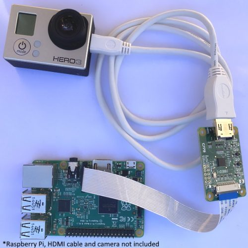 HDMI to CSI converter with Raspberry Pi, camera and cables